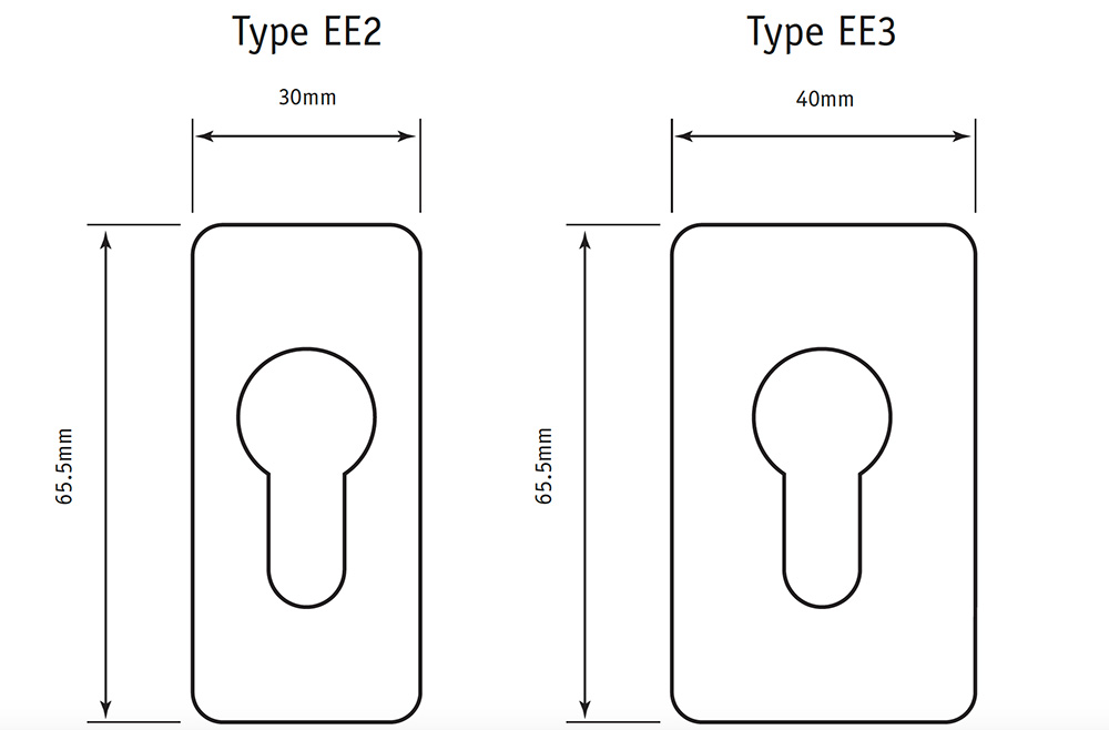 Euro escutcheon (Self Adhesive)